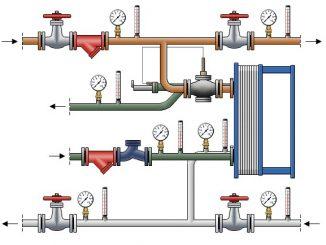 Схема подачи горячей воды