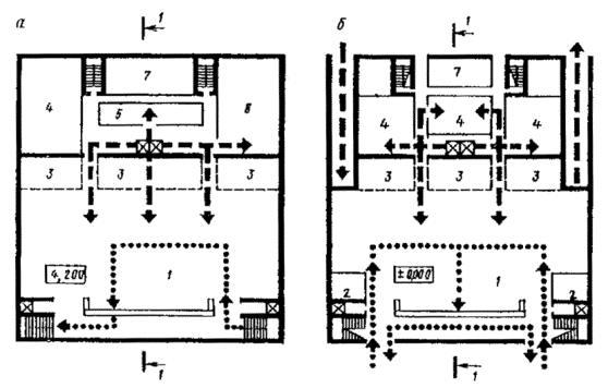 Площади административно-бытовых помещений магазина